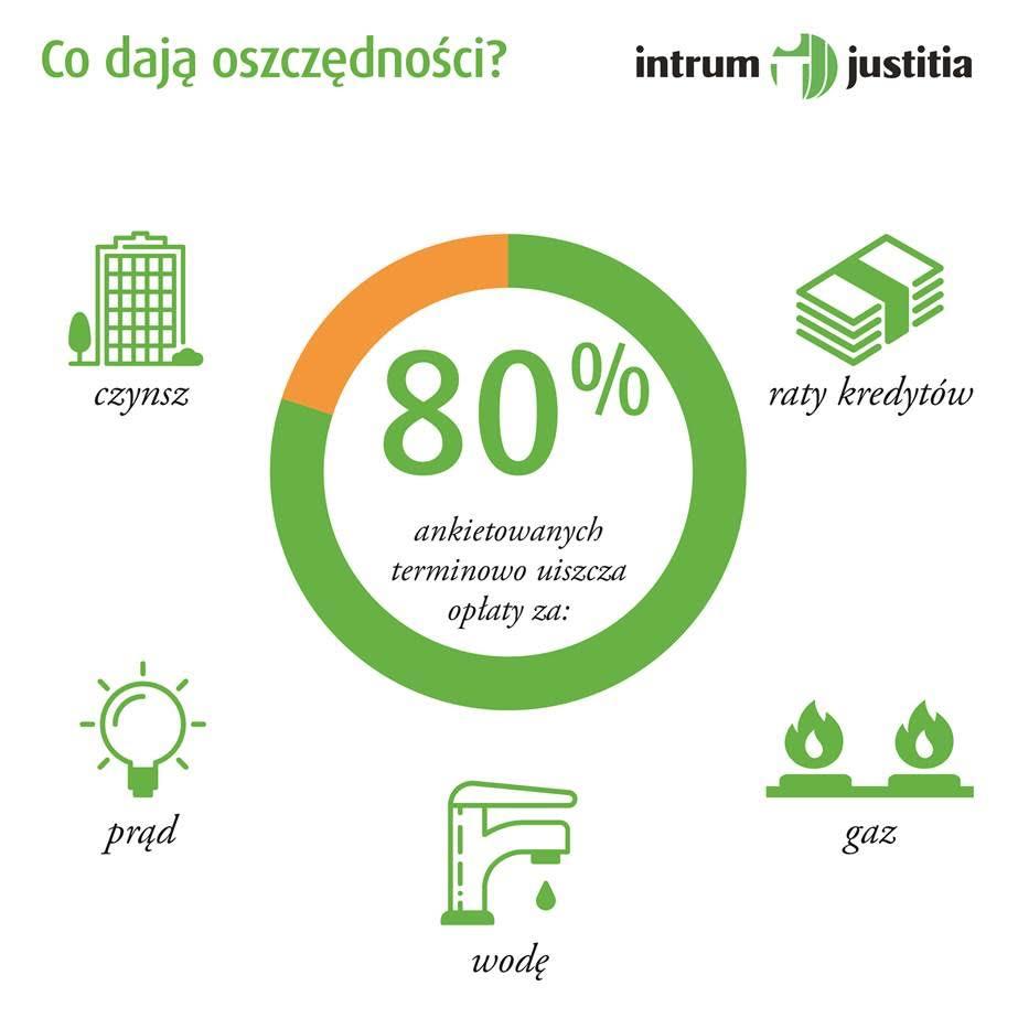 Intrum-Justitia-2